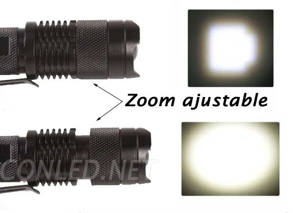 Detalle del zoom ajustable